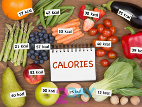 Des calories, performer à son plein potentiel